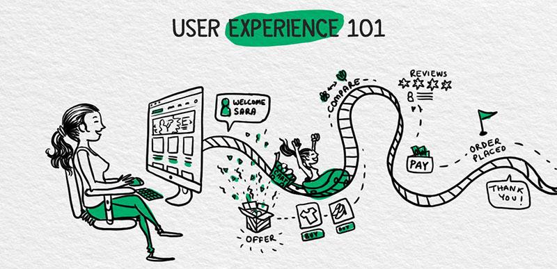 Изработка на сайт и онлайн магазин с отлично потребителско изживяване от екипа на GS-WebCreator
