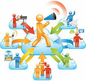 Изработка на сайт-лесна комуникация с Вашите клиенти