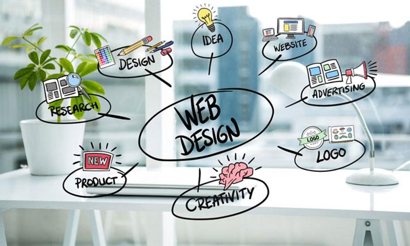 Тенденциите през 2021-бърз, технически безупречен уеб сайт или онлайн магазин, с висококачествено съдържание, отлична поддръжка